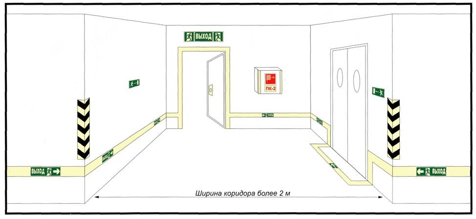 Каким знаком обозначаются запасные эвакуационные выходы